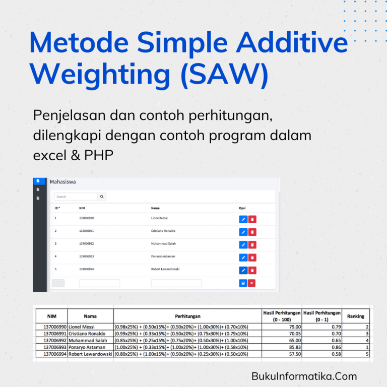 Metode Simple Additive Weighting